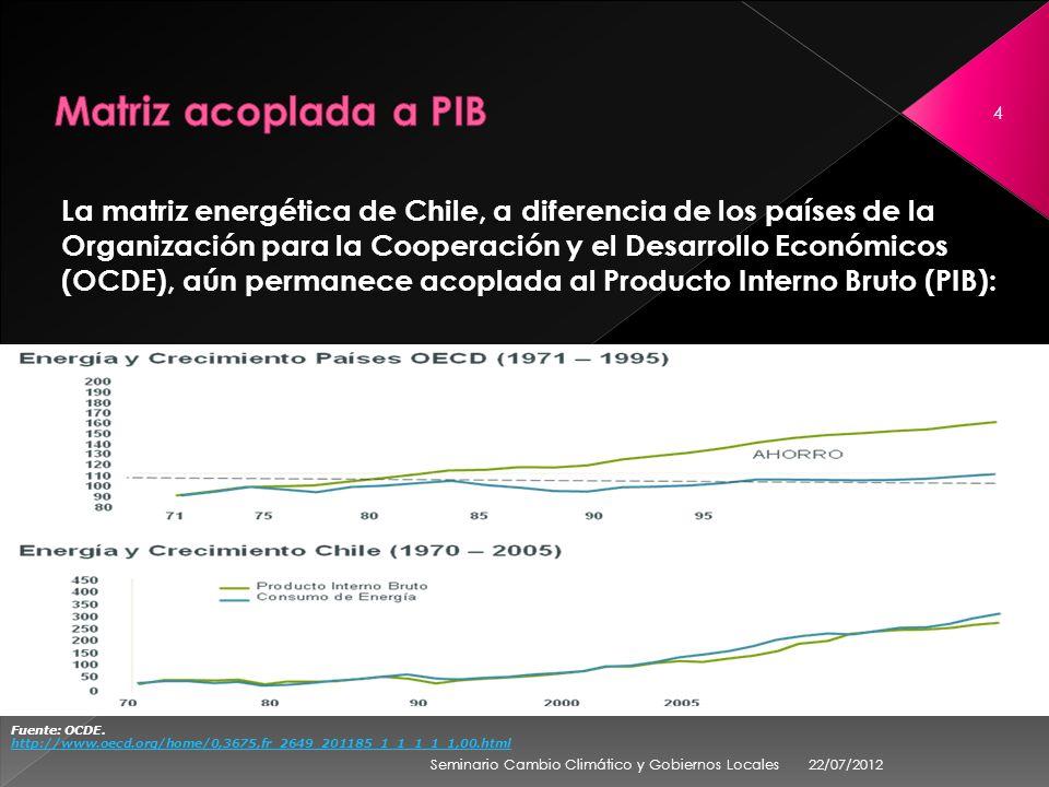 La matriz energética de Chile, a diferencia de los países de la Organización para la Cooperación y el Desarrollo Económicos (OCDE), aún permanece acoplada al Producto Interno Bruto (PIB): 22/07/2012 4 Seminario Cambio Climático y Gobiernos Locales Fuente: OCDE.