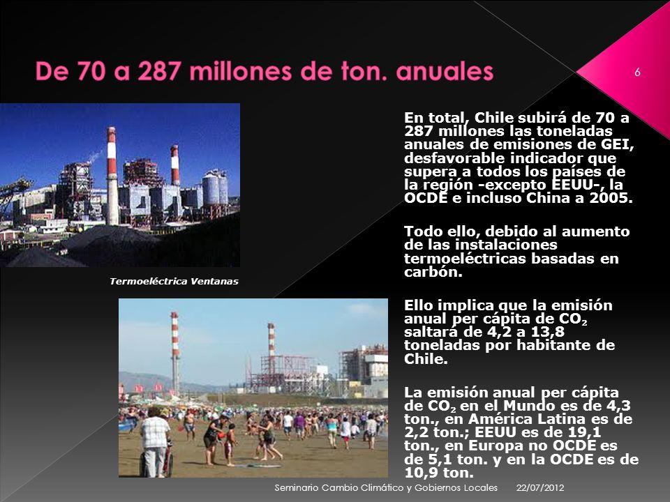En total, Chile subirá de 70 a 287 millones las toneladas anuales de emisiones de GEI, desfavorable indicador que supera a todos los países de la región -excepto EEUU-, la OCDE e incluso China a 2005.