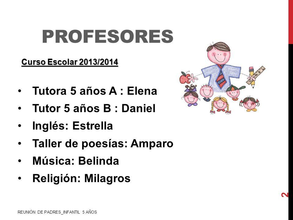 PROFESORES Curso Escolar 2013/2014 Tutora 5 años A : Elena Tutor 5 años B : Daniel Inglés: Estrella Taller de poesías: Amparo Música: Belinda Religión