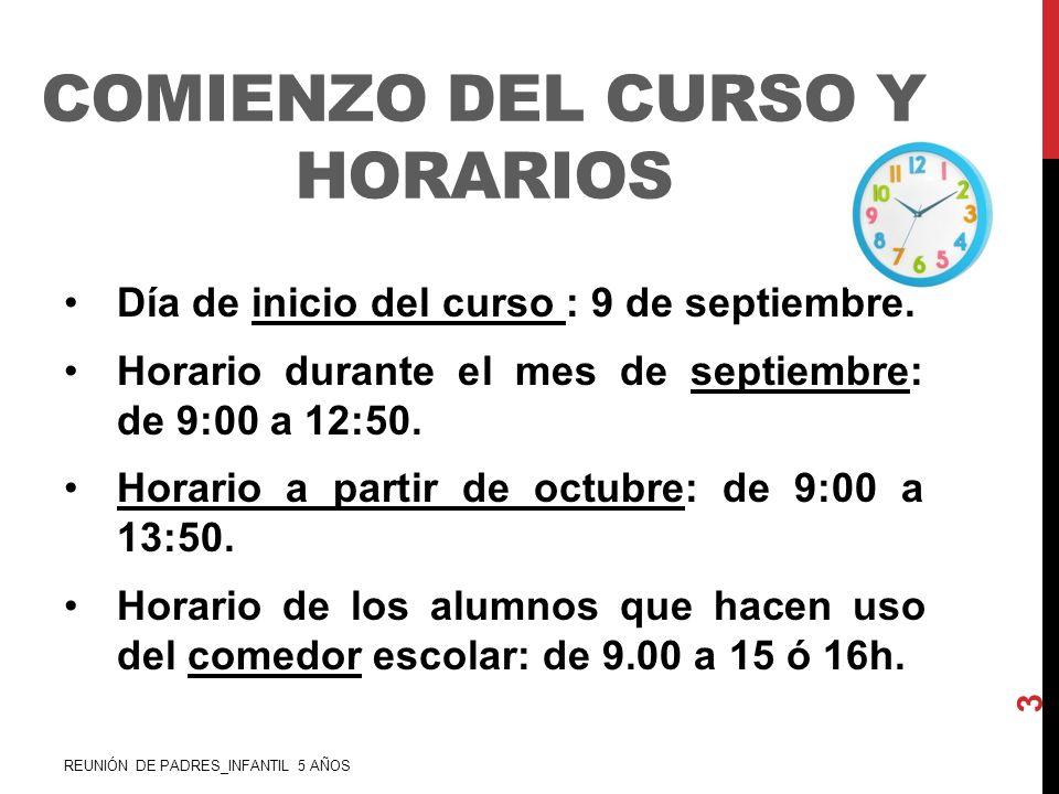 COMIENZO DEL CURSO Y HORARIOS Día de inicio del curso : 9 de septiembre. Horario durante el mes de septiembre: de 9:00 a 12:50. Horario a partir de oc