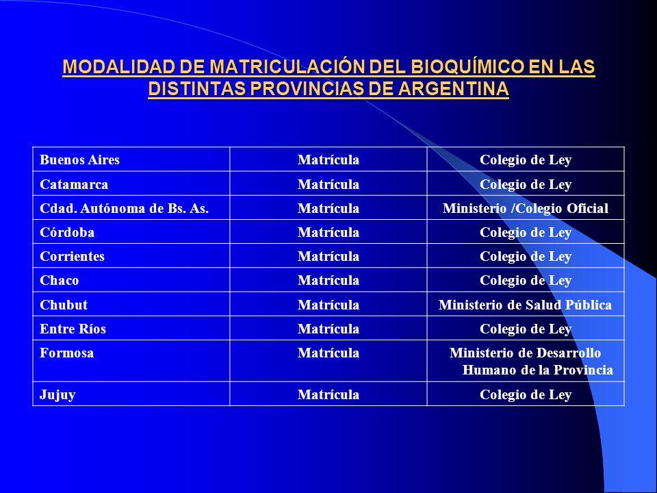 MODALIDAD DE MATRICULACIÓN DEL BIOQUÍMICO EN LAS DISTINTAS PROVINCIAS DE ARGENTINA Buenos AiresMatrículaColegio de Ley CatamarcaMatrículaColegio de Ley Cdad.
