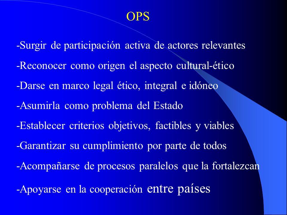 -Surgir de participación activa de actores relevantes -Reconocer como origen el aspecto cultural-ético -Darse en marco legal ético, integral e idóneo -Asumirla como problema del Estado -Establecer criterios objetivos, factibles y viables -Garantizar su cumplimiento por parte de todos -Acompañarse de procesos paralelos que la fortalezcan -Apoyarse en la cooperación entre países OPS