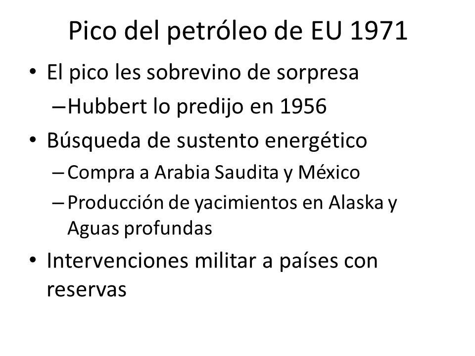 Pico del petróleo de EU 1971 El pico les sobrevino de sorpresa – Hubbert lo predijo en 1956 Búsqueda de sustento energético – Compra a Arabia Saudita y México – Producción de yacimientos en Alaska y Aguas profundas Intervenciones militar a países con reservas