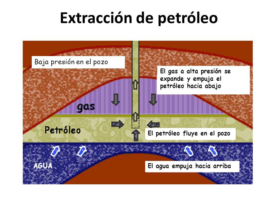 Otros datos acerca de LAC Venezuela contiene 200 billones de barriles de petróleo no convencional en la región del Orinoco.