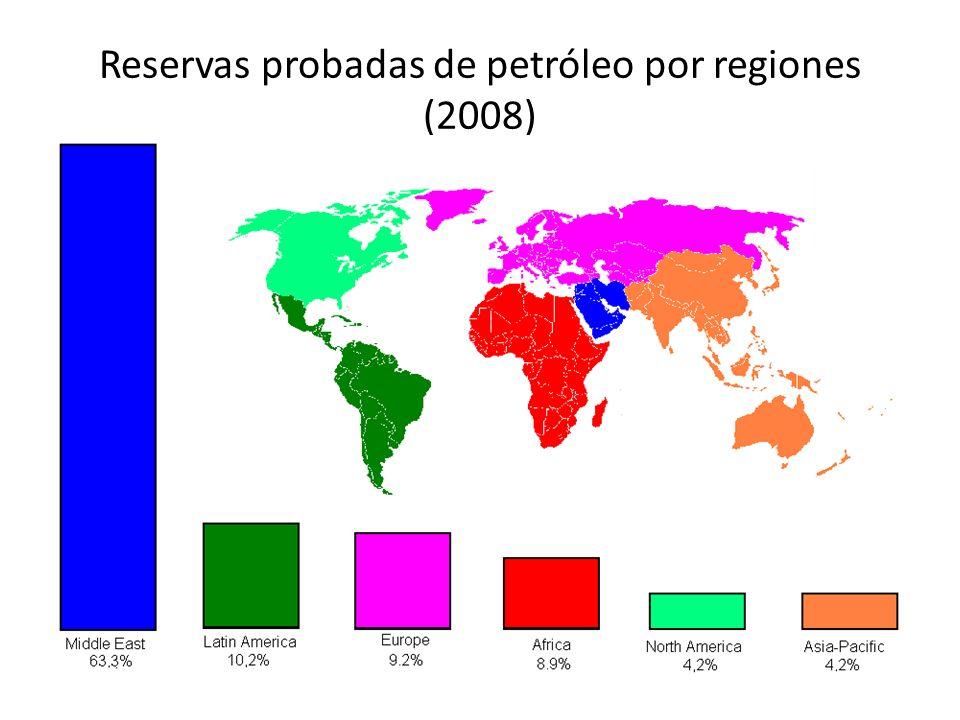 Reservas probadas de petróleo por regiones (2008)