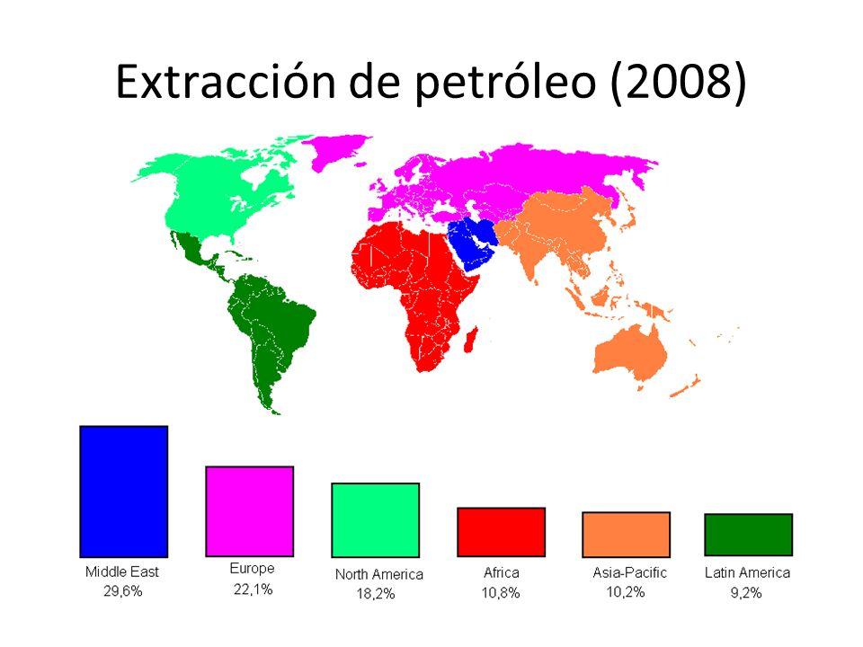 Extracción de petróleo (2008)