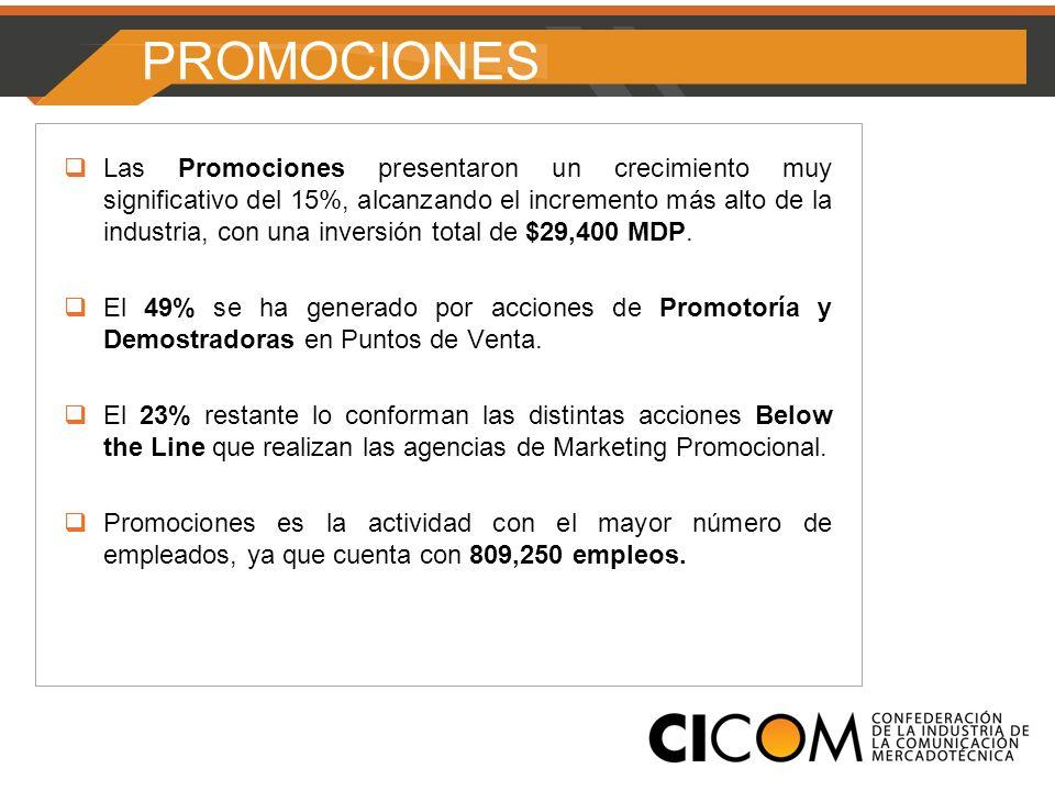 PROMOCIONES Las Promociones presentaron un crecimiento muy significativo del 15%, alcanzando el incremento más alto de la industria, con una inversión total de $29,400 MDP.