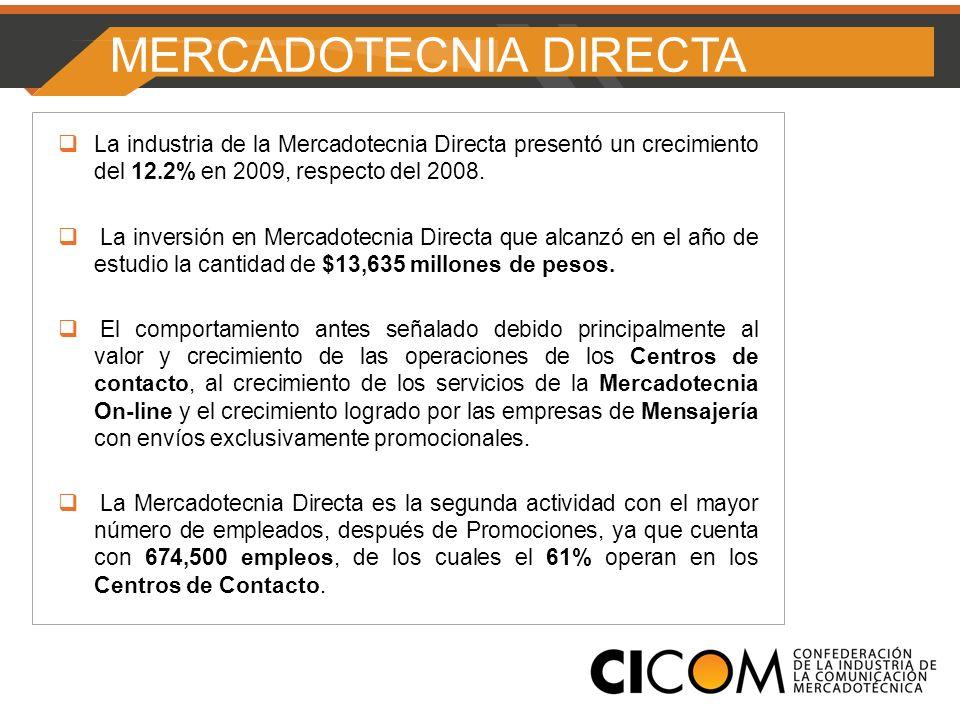MERCADOTECNIA DIRECTA La industria de la Mercadotecnia Directa presentó un crecimiento del 12.2% en 2009, respecto del 2008.