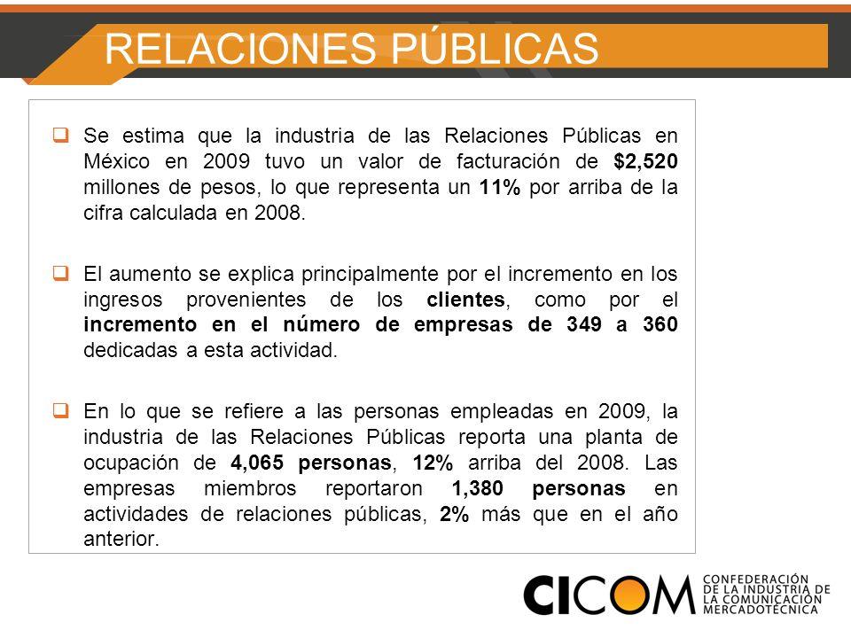 RELACIONES PÚBLICAS Se estima que la industria de las Relaciones Públicas en México en 2009 tuvo un valor de facturación de $2,520 millones de pesos, lo que representa un 11% por arriba de la cifra calculada en 2008.
