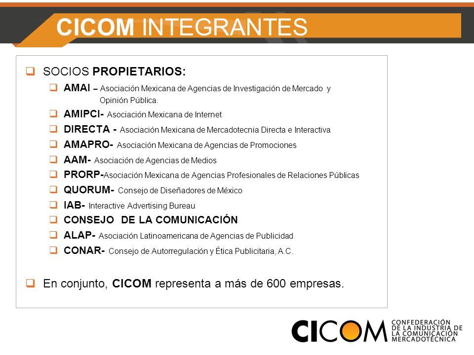 CICOM INTEGRANTES SOCIOS PROPIETARIOS: AMAI – Asociación Mexicana de Agencias de Investigación de Mercado y Opinión Pública.