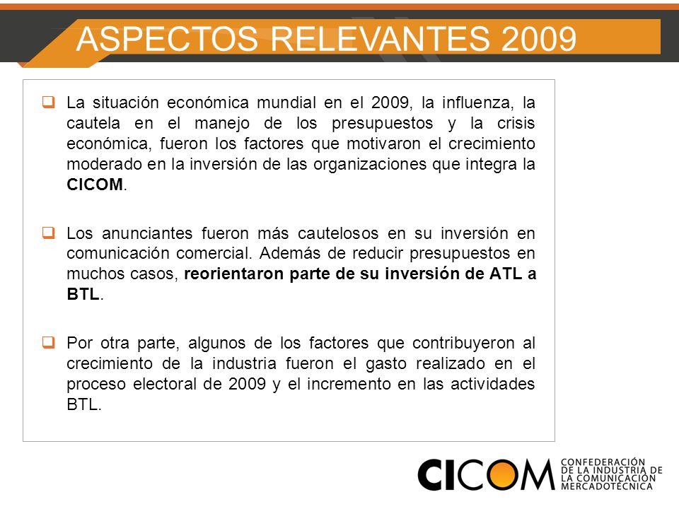 La situación económica mundial en el 2009, la influenza, la cautela en el manejo de los presupuestos y la crisis económica, fueron los factores que motivaron el crecimiento moderado en la inversión de las organizaciones que integra la CICOM.