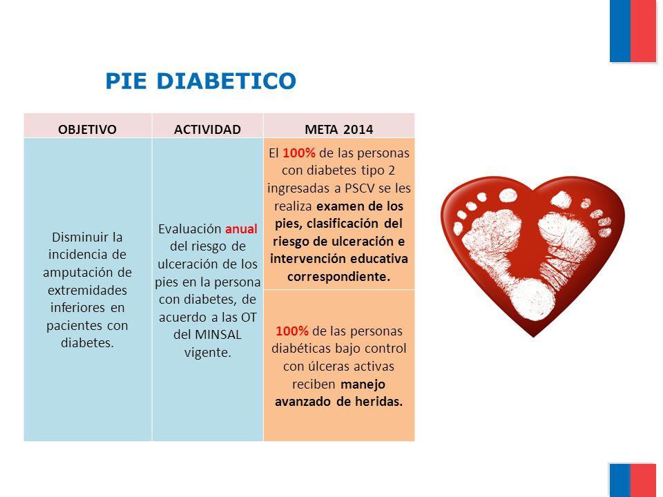 PIE DIABETICO OBJETIVOACTIVIDADMETA 2014 Disminuir la incidencia de amputación de extremidades inferiores en pacientes con diabetes. Evaluación anual
