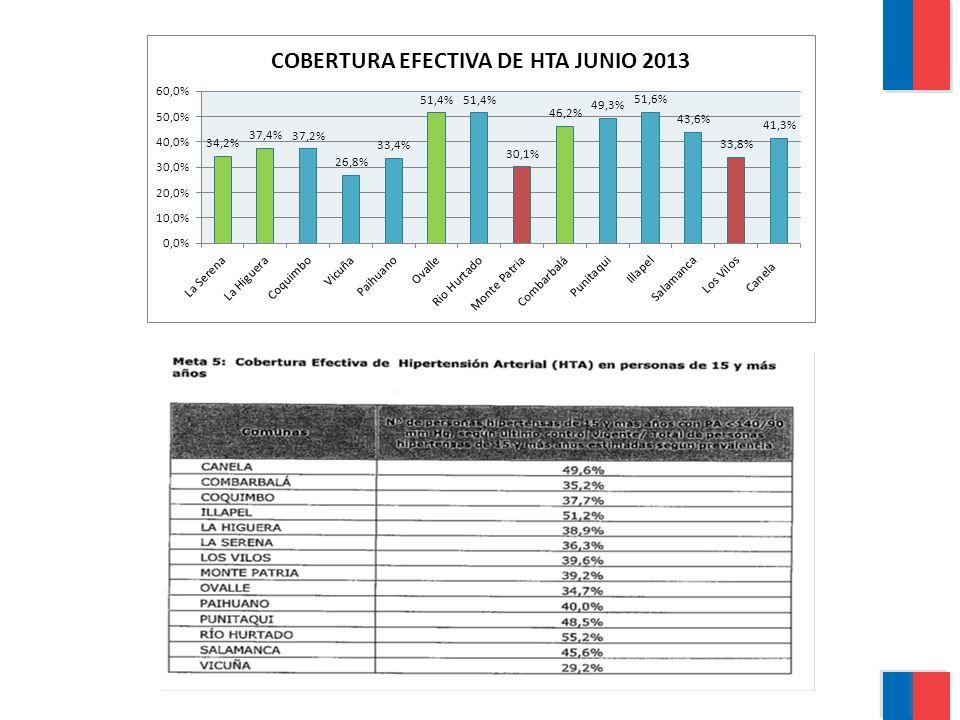 METAS SANITARIAS ESTABLESCIMEINTOS DEPENDIENTES DEL SSC.
