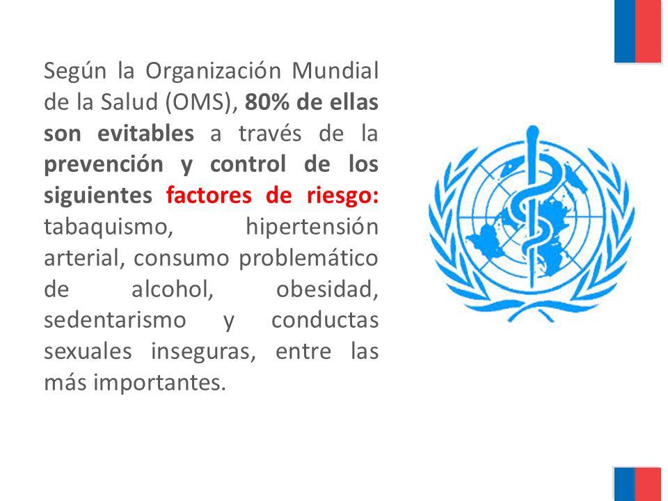 Según la Organización Mundial de la Salud (OMS), 80% de ellas son evitables a través de la prevención y control de los siguientes factores de riesgo: