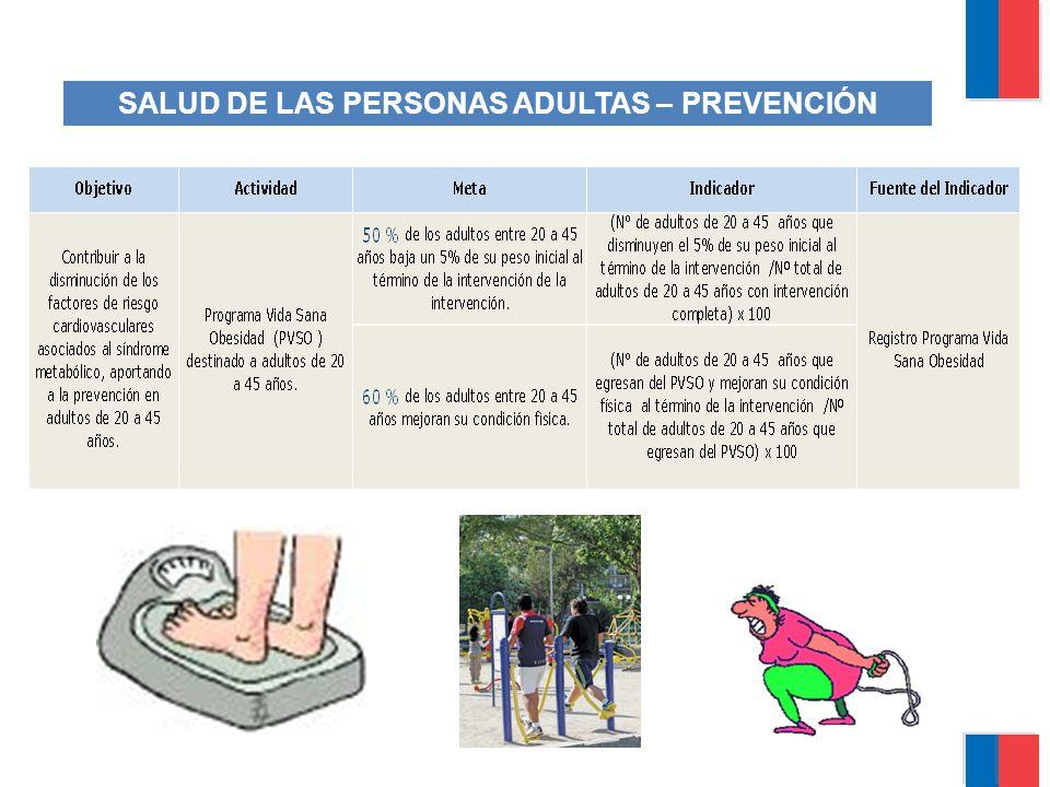 SALUD DE LAS PERSONAS ADULTAS – PREVENCIÓN
