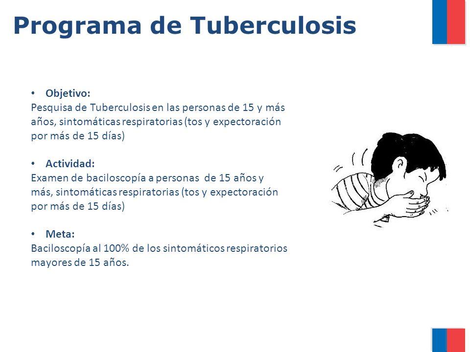 Programa de Tuberculosis Objetivo: Pesquisa de Tuberculosis en las personas de 15 y más años, sintomáticas respiratorias (tos y expectoración por más