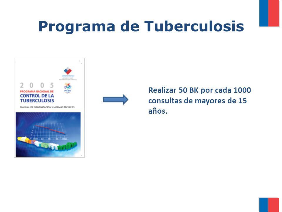 Realizar 50 BK por cada 1000 consultas de mayores de 15 años. Programa de Tuberculosis