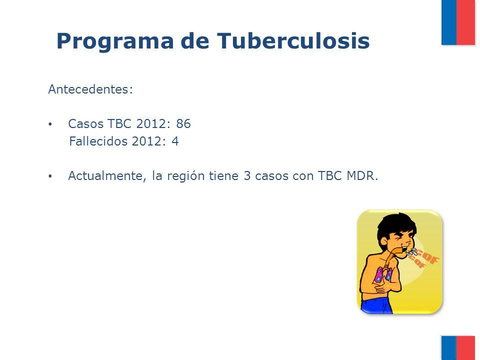 Programa de Tuberculosis Antecedentes: Casos TBC 2012: 86 Fallecidos 2012: 4 Actualmente, la región tiene 3 casos con TBC MDR.