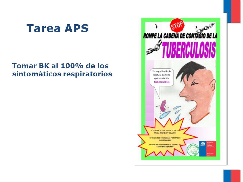 Tomar BK al 100% de los sintomáticos respiratorios Tarea APS