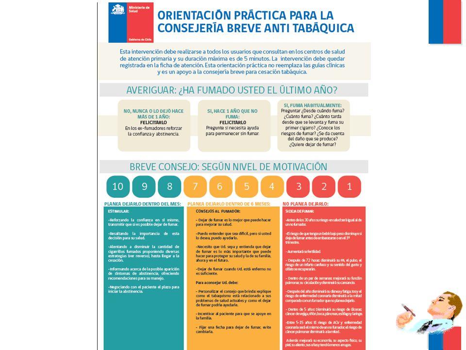 Salud de las Personas Adultas ObjetivoActividadMeta Disminuir la tasa de mortalidad por infecciones respiratorias agudas.