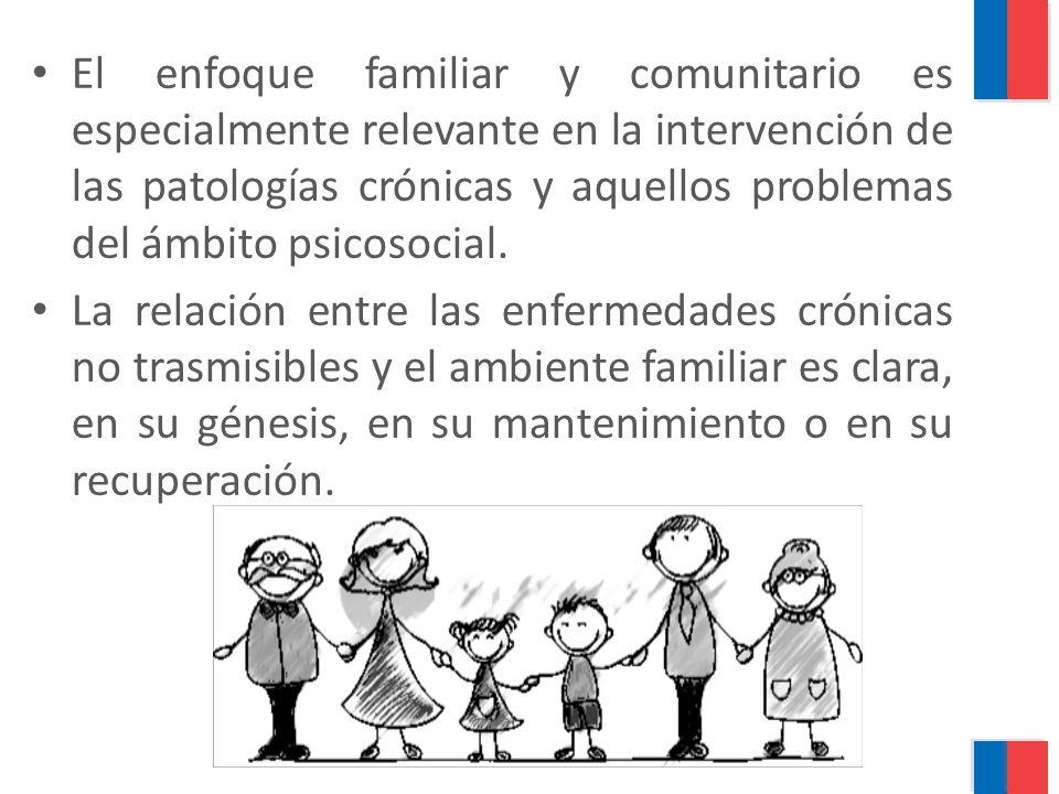 El enfoque familiar y comunitario es especialmente relevante en la intervención de las patologías crónicas y aquellos problemas del ámbito psicosocial