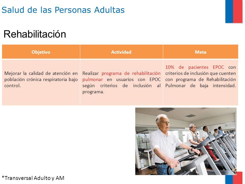 Salud de las Personas Adultas ObjetivoActividadMeta Mejorar la calidad de atención en población crónica respiratoria bajo control. Realizar programa d