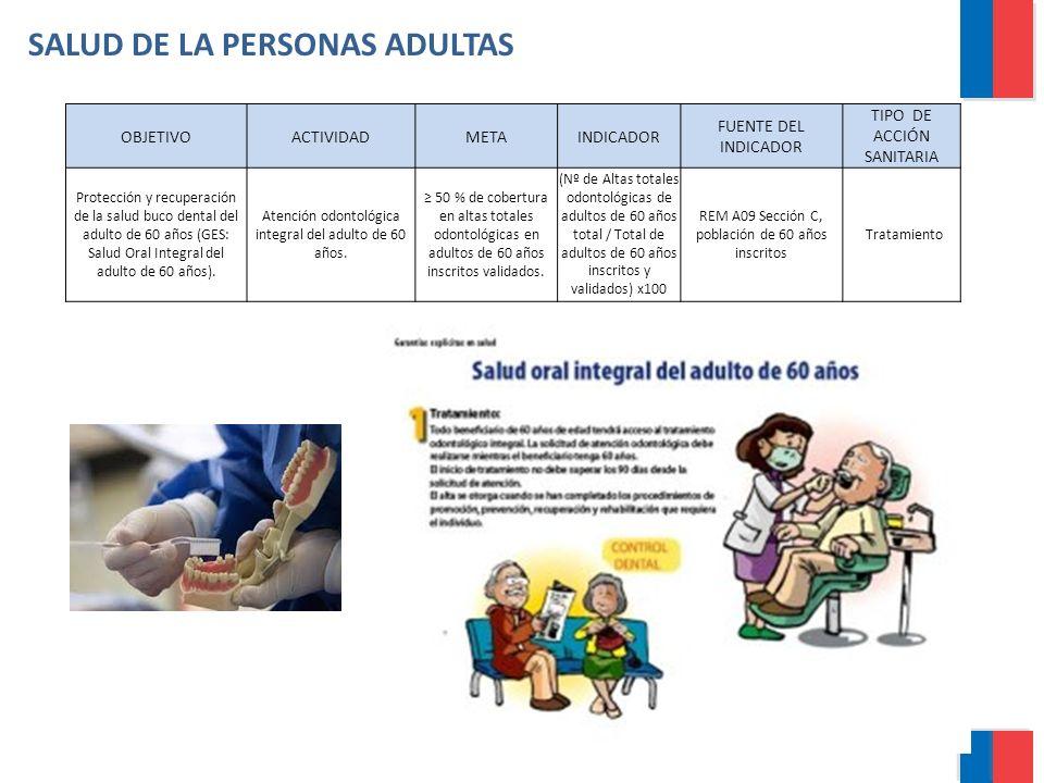 SALUD DE LA PERSONAS ADULTAS OBJETIVOACTIVIDADMETAINDICADOR FUENTE DEL INDICADOR TIPO DE ACCIÓN SANITARIA Protección y recuperación de la salud buco d