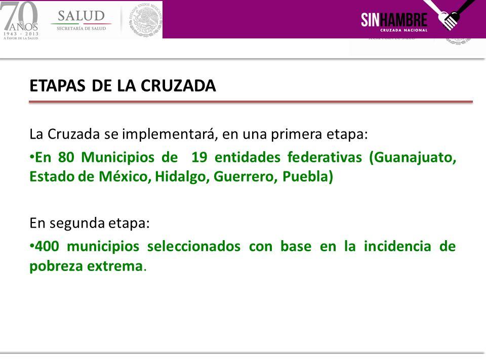 ETAPAS DE LA CRUZADA La Cruzada se implementará, en una primera etapa: En 80 Municipios de 19 entidades federativas (Guanajuato, Estado de México, Hid