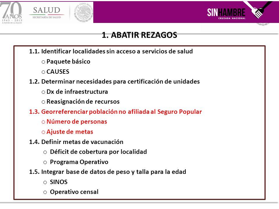 1.1. Identificar localidades sin acceso a servicios de salud o Paquete básico o CAUSES 1.2. Determinar necesidades para certificación de unidades o Dx