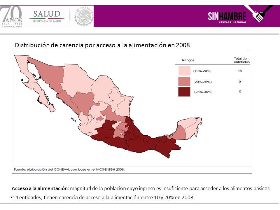 Acceso a la alimentación: magnitud de la población cuyo ingreso es insuficiente para acceder a los alimentos básicos. 14 entidades, tienen carencia de