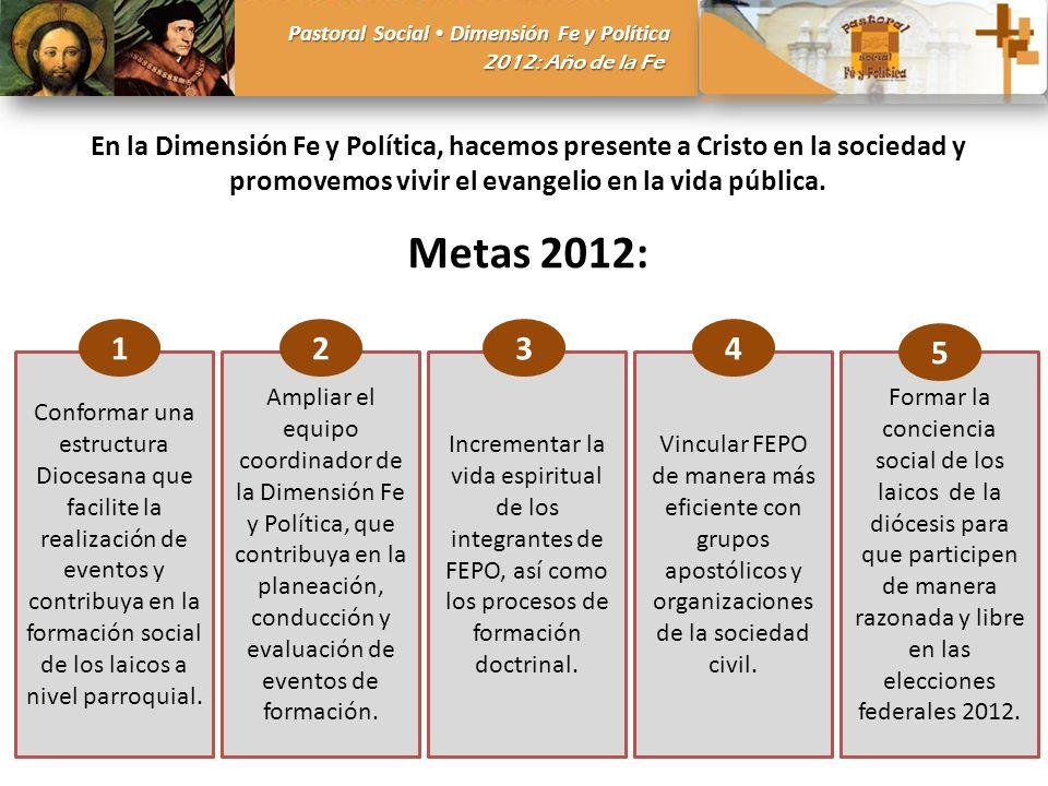 Pastoral Social Dimensión Fe y Política 2012: Año de la Fe Metas 2012: Conformar una estructura Diocesana que facilite la realización de eventos y contribuya en la formación social de los laicos a nivel parroquial.