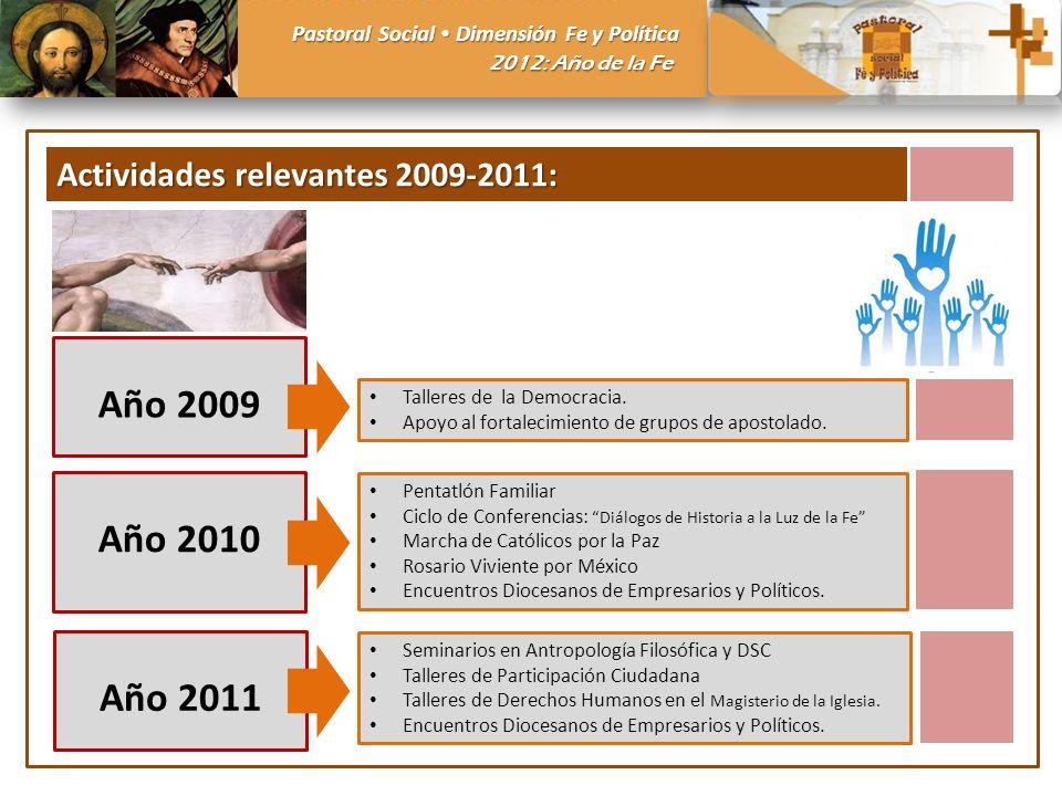 Pastoral Social Dimensión Fe y Política 2012: Año de la Fe Actividades relevantes 2009-2011: Año 2009 Talleres de la Democracia. Apoyo al fortalecimie