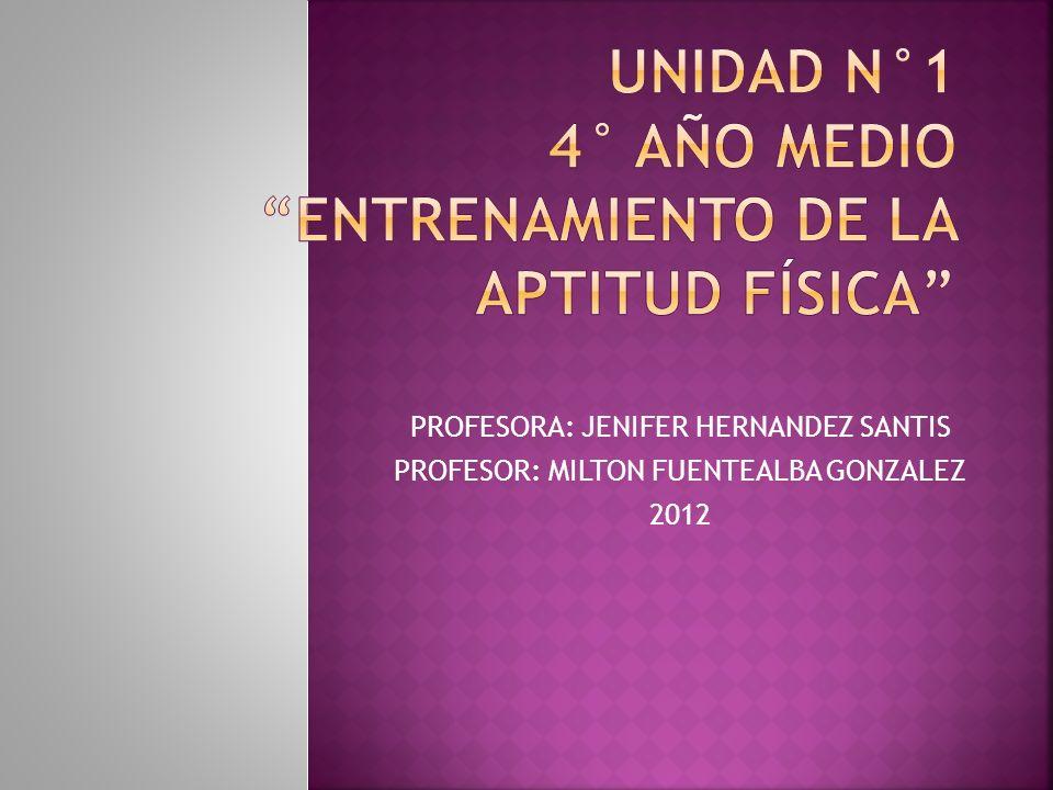 PROFESORA: JENIFER HERNANDEZ SANTIS PROFESOR: MILTON FUENTEALBA GONZALEZ 2012