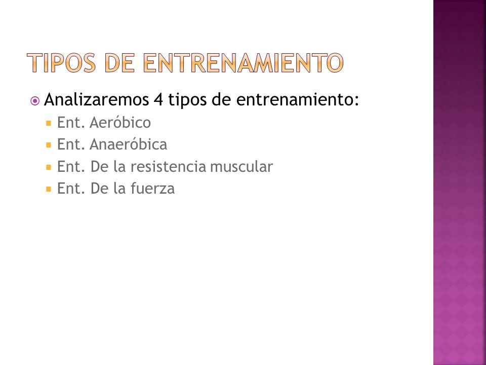 Analizaremos 4 tipos de entrenamiento: Ent. Aeróbico Ent. Anaeróbica Ent. De la resistencia muscular Ent. De la fuerza
