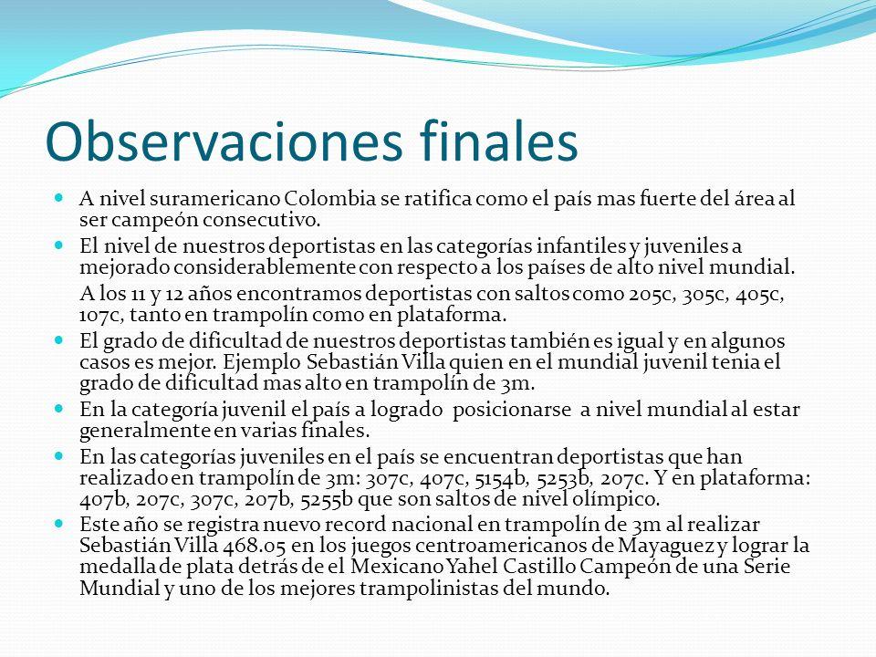 Observaciones finales A nivel suramericano Colombia se ratifica como el país mas fuerte del área al ser campeón consecutivo.