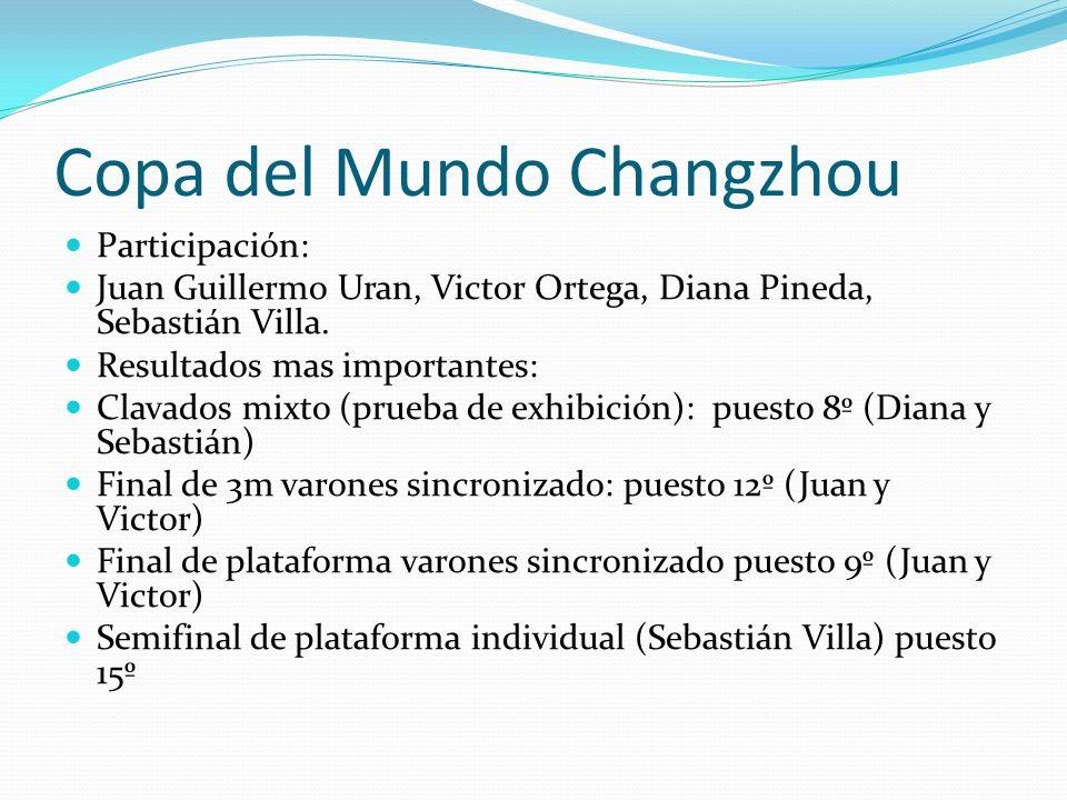 Copa del Mundo Changzhou Participación: Juan Guillermo Uran, Victor Ortega, Diana Pineda, Sebastián Villa.