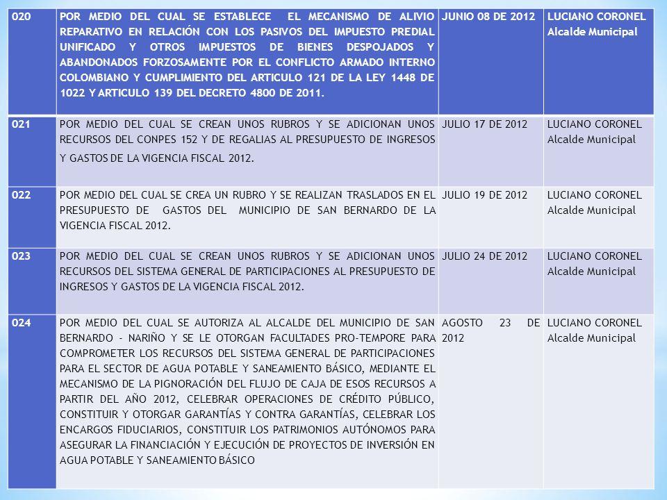 020 POR MEDIO DEL CUAL SE ESTABLECE EL MECANISMO DE ALIVIO REPARATIVO EN RELACIÓN CON LOS PASIVOS DEL IMPUESTO PREDIAL UNIFICADO Y OTROS IMPUESTOS DE BIENES DESPOJADOS Y ABANDONADOS FORZOSAMENTE POR EL CONFLICTO ARMADO INTERNO COLOMBIANO Y CUMPLIMIENTO DEL ARTICULO 121 DE LA LEY 1448 DE 1022 Y ARTICULO 139 DEL DECRETO 4800 DE 2011.