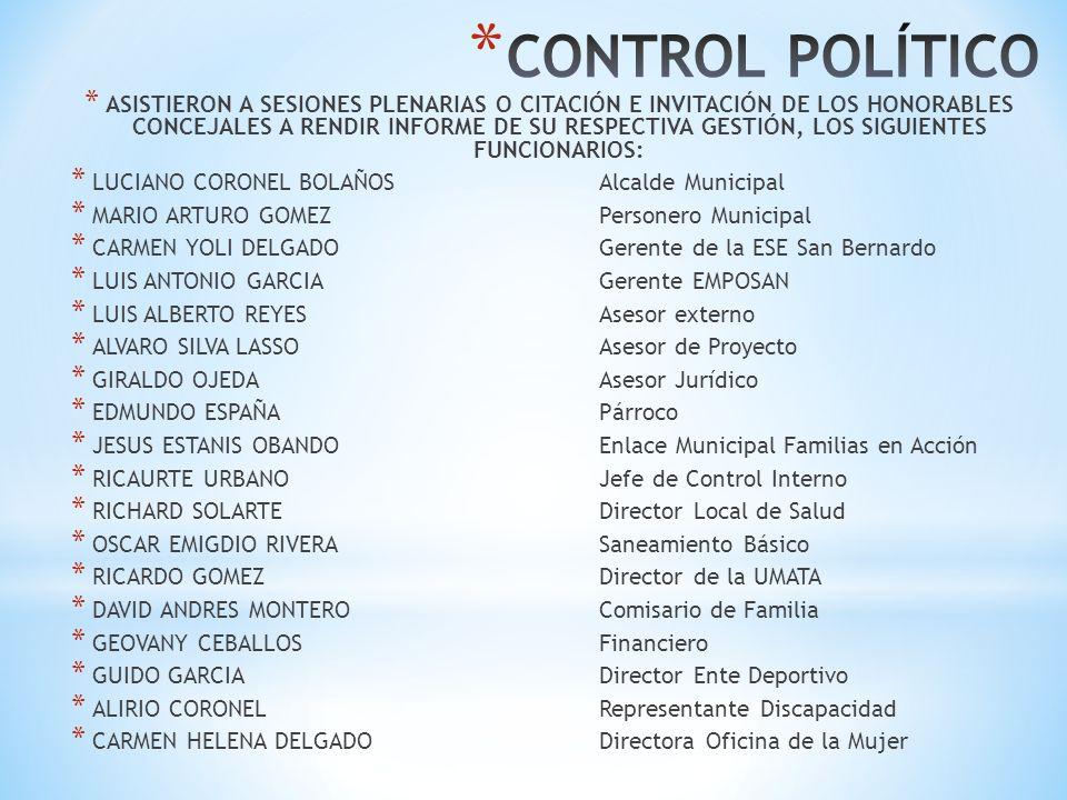 * ASISTIERON A SESIONES PLENARIAS O CITACIÓN E INVITACIÓN DE LOS HONORABLES CONCEJALES A RENDIR INFORME DE SU RESPECTIVA GESTIÓN, LOS SIGUIENTES FUNCIONARIOS: * LUCIANO CORONEL BOLAÑOSAlcalde Municipal * MARIO ARTURO GOMEZPersonero Municipal * CARMEN YOLI DELGADOGerente de la ESE San Bernardo * LUIS ANTONIO GARCIAGerente EMPOSAN * LUIS ALBERTO REYESAsesor externo * ALVARO SILVA LASSOAsesor de Proyecto * GIRALDO OJEDAAsesor Jurídico * EDMUNDO ESPAÑAPárroco * JESUS ESTANIS OBANDOEnlace Municipal Familias en Acción * RICAURTE URBANOJefe de Control Interno * RICHARD SOLARTEDirector Local de Salud * OSCAR EMIGDIO RIVERASaneamiento Básico * RICARDO GOMEZDirector de la UMATA * DAVID ANDRES MONTEROComisario de Familia * GEOVANY CEBALLOSFinanciero * GUIDO GARCIA Director Ente Deportivo * ALIRIO CORONELRepresentante Discapacidad * CARMEN HELENA DELGADODirectora Oficina de la Mujer