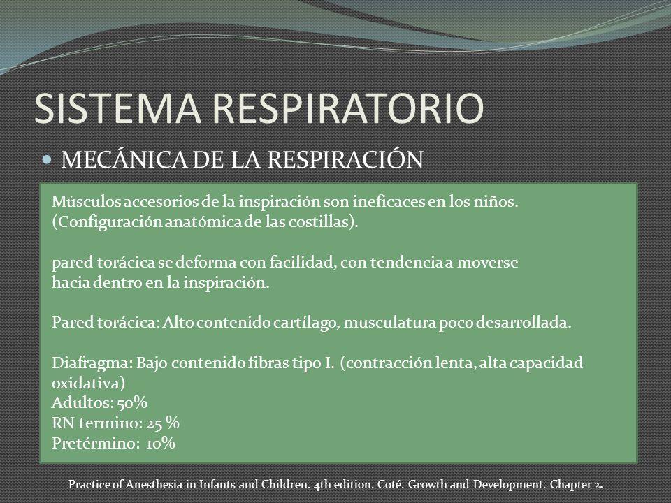 SISTEMA RESPIRATORIO MECÁNICA DE LA RESPIRACIÓN Músculos accesorios de la inspiración son ineficaces en los niños. (Configuración anatómica de las cos