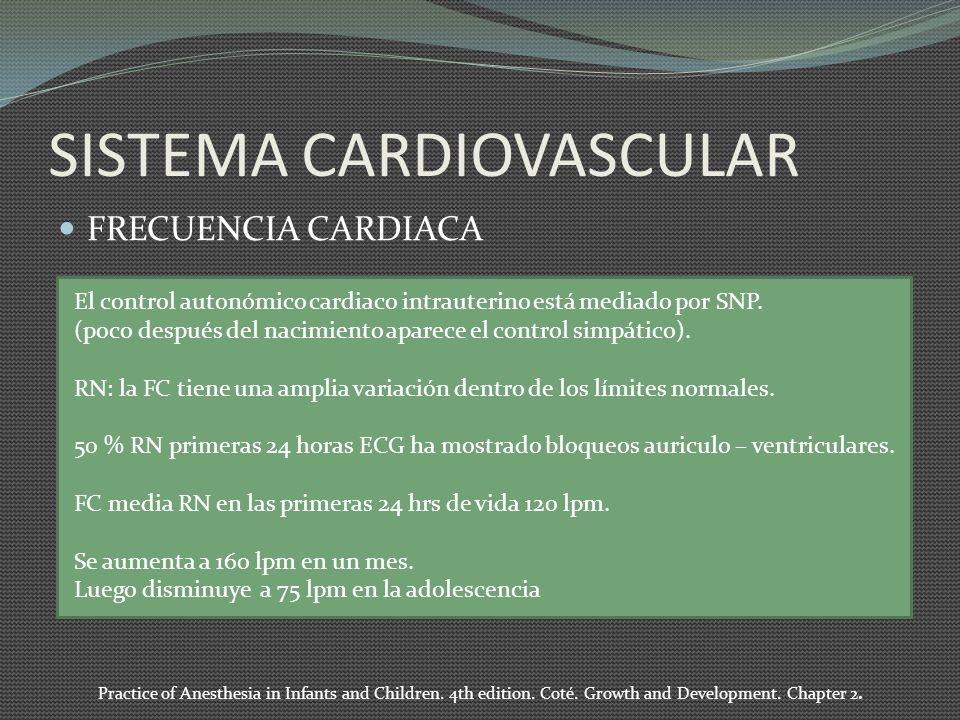SISTEMA CARDIOVASCULAR FRECUENCIA CARDIACA El control autonómico cardiaco intrauterino está mediado por SNP. (poco después del nacimiento aparece el c