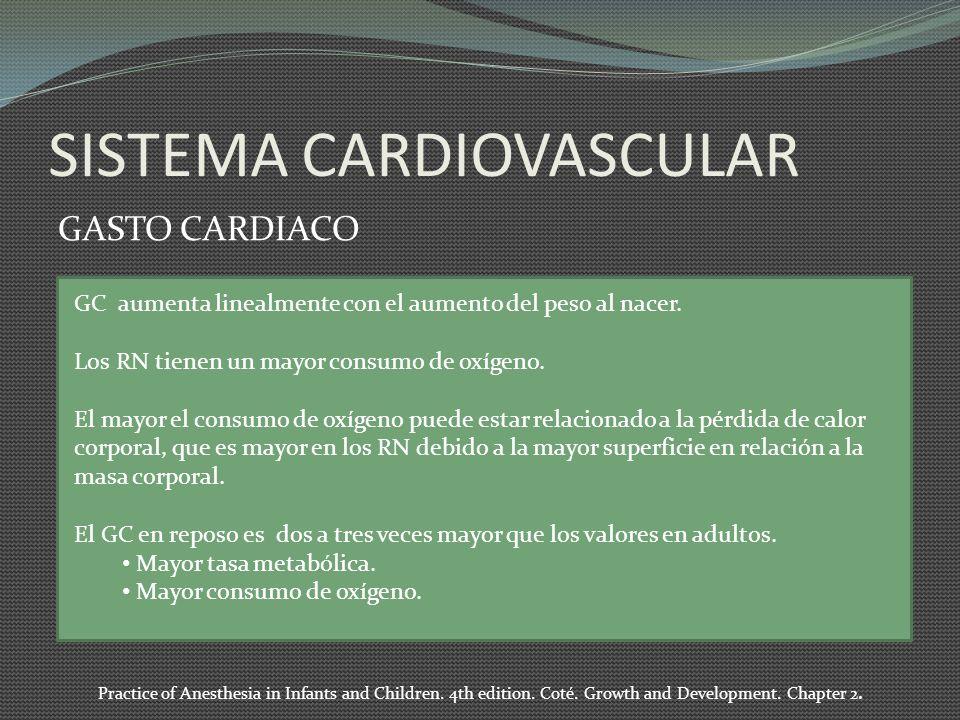 SISTEMA CARDIOVASCULAR GASTO CARDIACO GC aumenta linealmente con el aumento del peso al nacer. Los RN tienen un mayor consumo de oxígeno. El mayor el