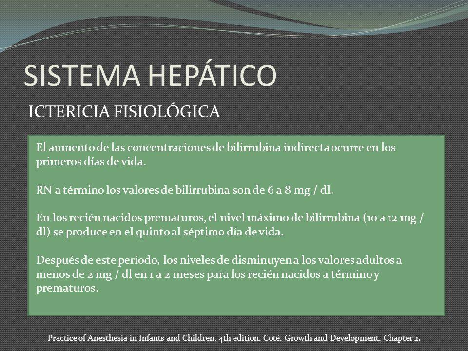 SISTEMA HEPÁTICO ICTERICIA FISIOLÓGICA El aumento de las concentraciones de bilirrubina indirecta ocurre en los primeros días de vida. RN a término lo