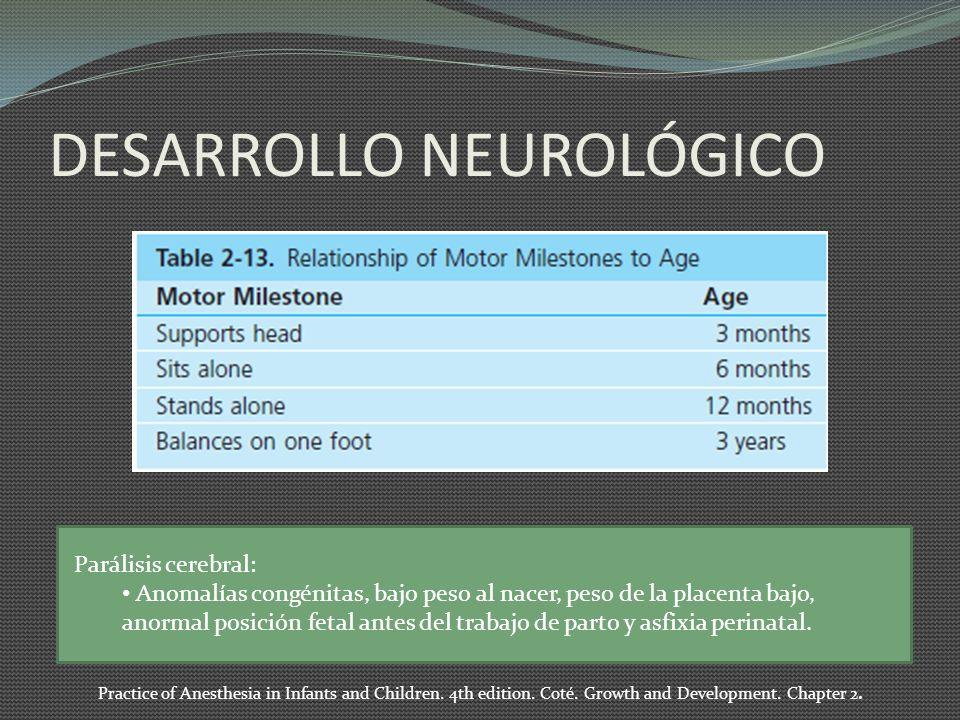 DESARROLLO NEUROLÓGICO Parálisis cerebral: Anomalías congénitas, bajo peso al nacer, peso de la placenta bajo, anormal posición fetal antes del trabajo de parto y asfixia perinatal.