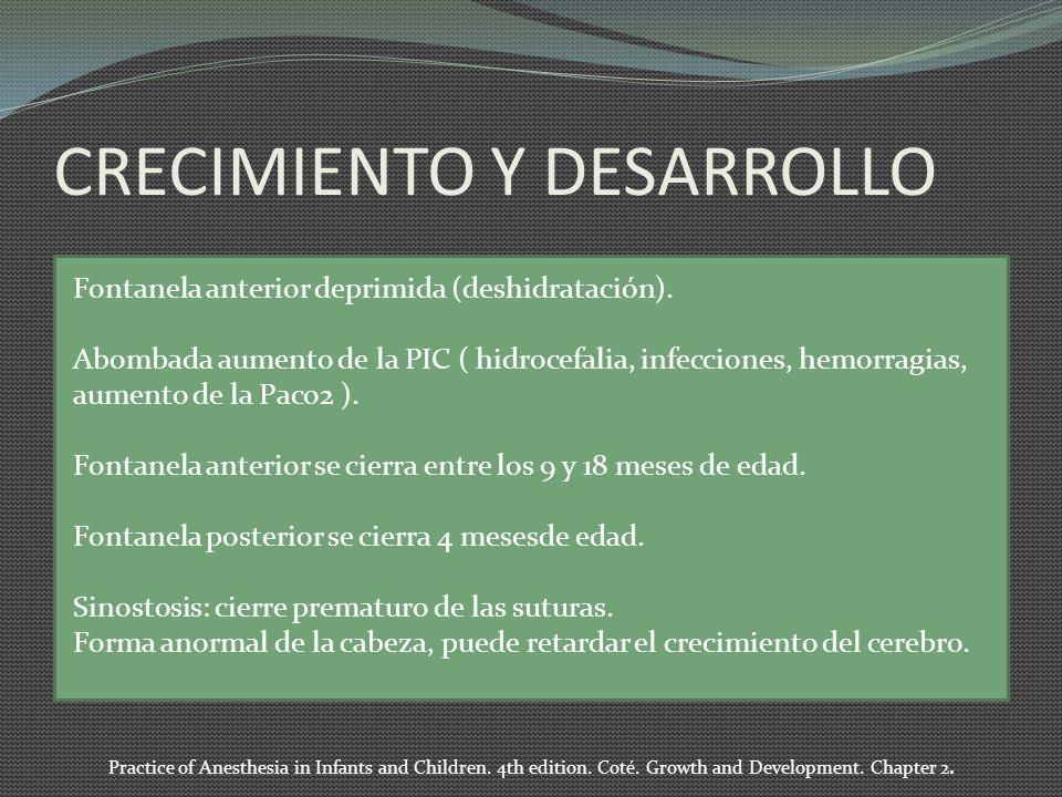 CRECIMIENTO Y DESARROLLO Fontanela anterior deprimida (deshidratación). Abombada aumento de la PIC ( hidrocefalia, infecciones, hemorragias, aumento d