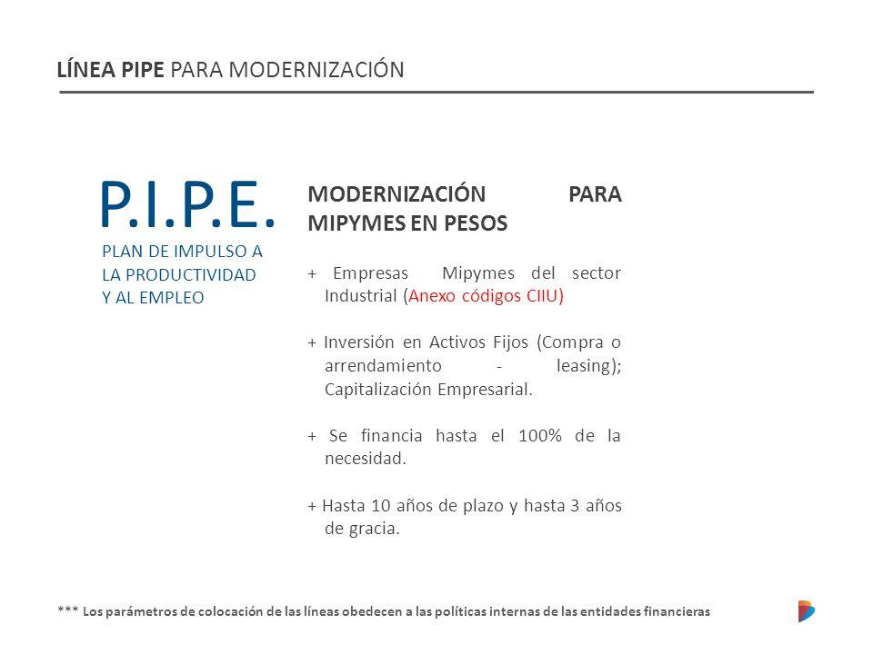LÍNEA PIPE PARA MODERNIZACIÓN MODERNIZACIÓN PARA MIPYMES EN PESOS + Empresas Mipymes del sector Industrial (Anexo códigos CIIU) + Inversión en Activos Fijos (Compra o arrendamiento - leasing); Capitalización Empresarial.