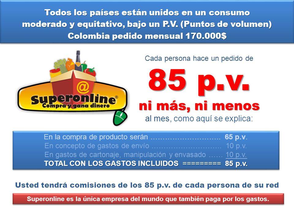 Todos los países están unidos en un consumo moderado y equitativo, bajo un P.V. (Puntos de volumen) Colombia pedido mensual 170.000$ 85 p.v. Cada pers
