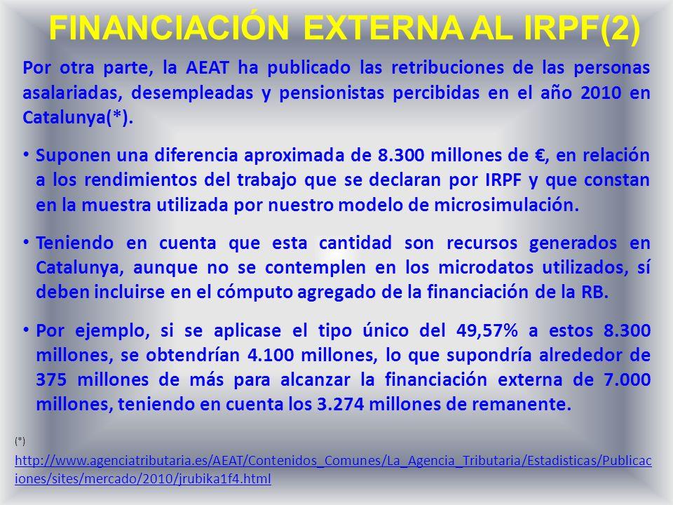FINANCIACIÓN EXTERNA AL IRPF(2) Por otra parte, la AEAT ha publicado las retribuciones de las personas asalariadas, desempleadas y pensionistas percibidas en el año 2010 en Catalunya(*).