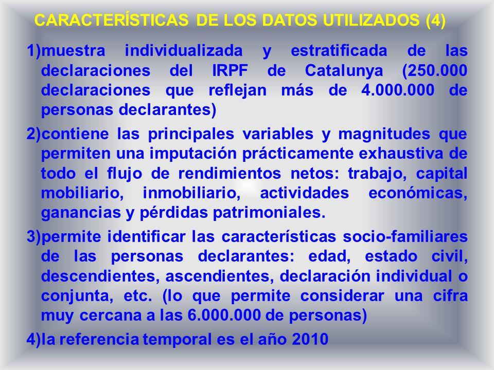 INFORMACIÓN QUE SE DESPRENDE DEL IRPF 2010 (1) La cobertura de la población de Catalunya con el IRPF se sitúa alrededor del 80% El punto de partida, muestra una clara desigualdad de renta Las reducciones y deducciones que contempla el IRPF son claramente regresivas La disminución de la desigualdad, en términos de redistribución, conseguida con el IRPF es del 4,5%