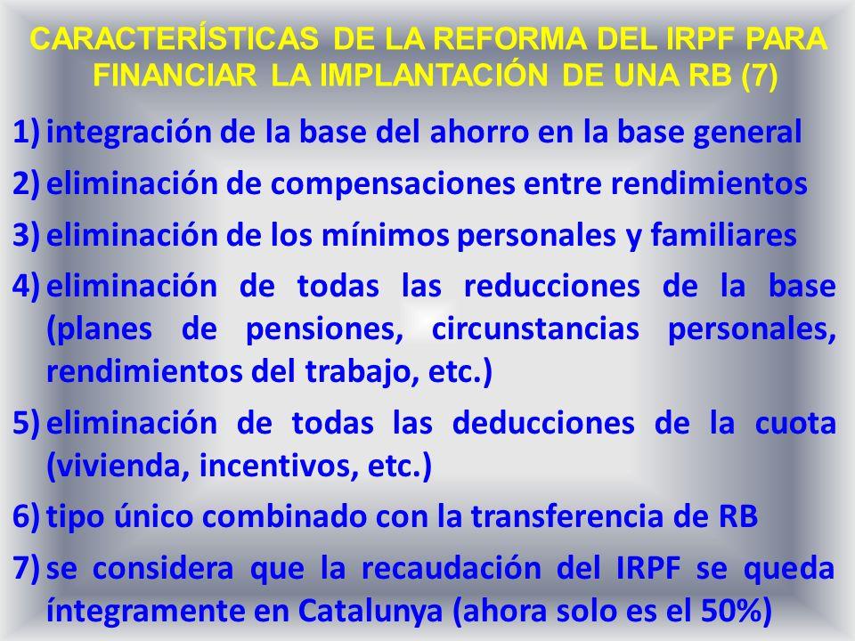 1)integración de la base del ahorro en la base general 2)eliminación de compensaciones entre rendimientos 3)eliminación de los mínimos personales y familiares 4)eliminación de todas las reducciones de la base (planes de pensiones, circunstancias personales, rendimientos del trabajo, etc.) 5)eliminación de todas las deducciones de la cuota (vivienda, incentivos, etc.) 6)tipo único combinado con la transferencia de RB 7)se considera que la recaudación del IRPF se queda íntegramente en Catalunya (ahora solo es el 50%) CARACTERÍSTICAS DE LA REFORMA DEL IRPF PARA FINANCIAR LA IMPLANTACIÓN DE UNA RB (7)