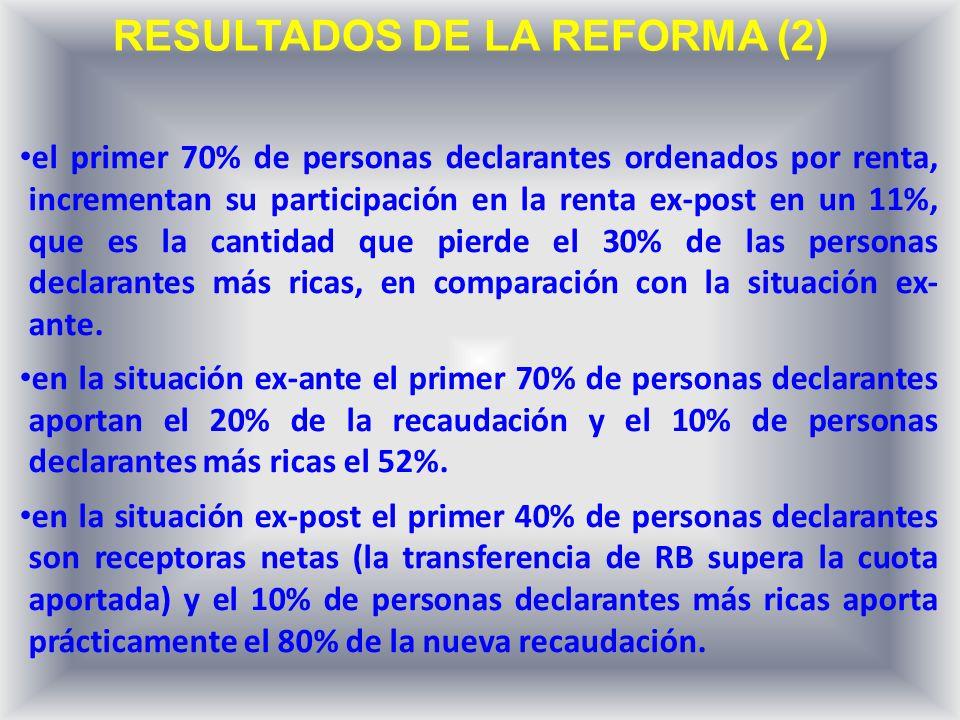 RESULTADOS DE LA REFORMA (2) el primer 70% de personas declarantes ordenados por renta, incrementan su participación en la renta ex-post en un 11%, que es la cantidad que pierde el 30% de las personas declarantes más ricas, en comparación con la situación ex- ante.